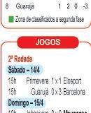 Ainda sem vencer na Segunda Divisão, Mauaense recebe o Primavera