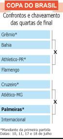 Copa do Brasil terá Atlético-MG x Cruzeiro e Palmeiras x Inter nas quartas de final